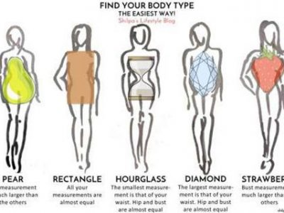 ایرادات اندامی در طراحی لباس