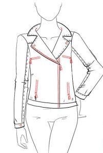 جنسیت سازی خاص در طراحی لباس چرم