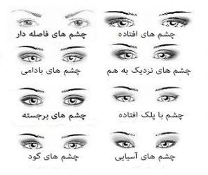 انواع فرم چشم