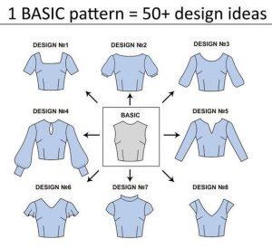 خلاقیت در طراحی لباس