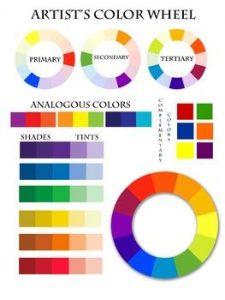 رنگ شناسی ایتن